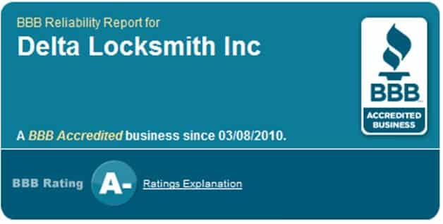 Locksmith Dallas BBB Certificate